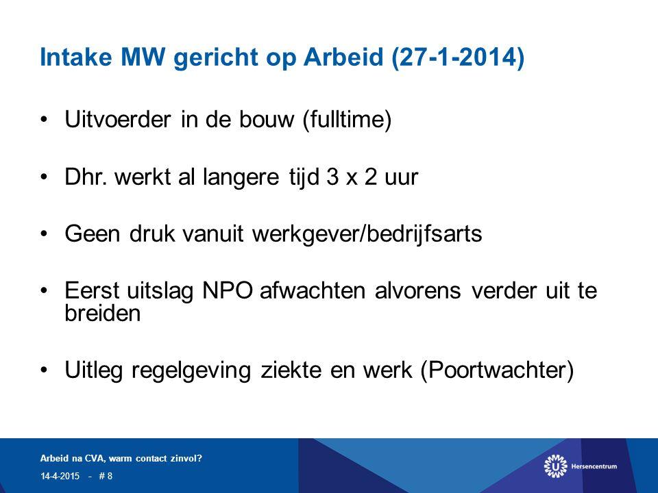Intake MW gericht op Arbeid (27-1-2014) Uitvoerder in de bouw (fulltime) Dhr.
