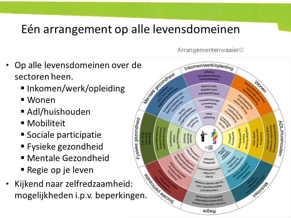Eén arrangement op alle levensdomeinen Op alle levensdomeinen over de sectoren heen.  Inkomen/werk/opleiding  Wonen  Adl/huishouden  Mobiliteit 