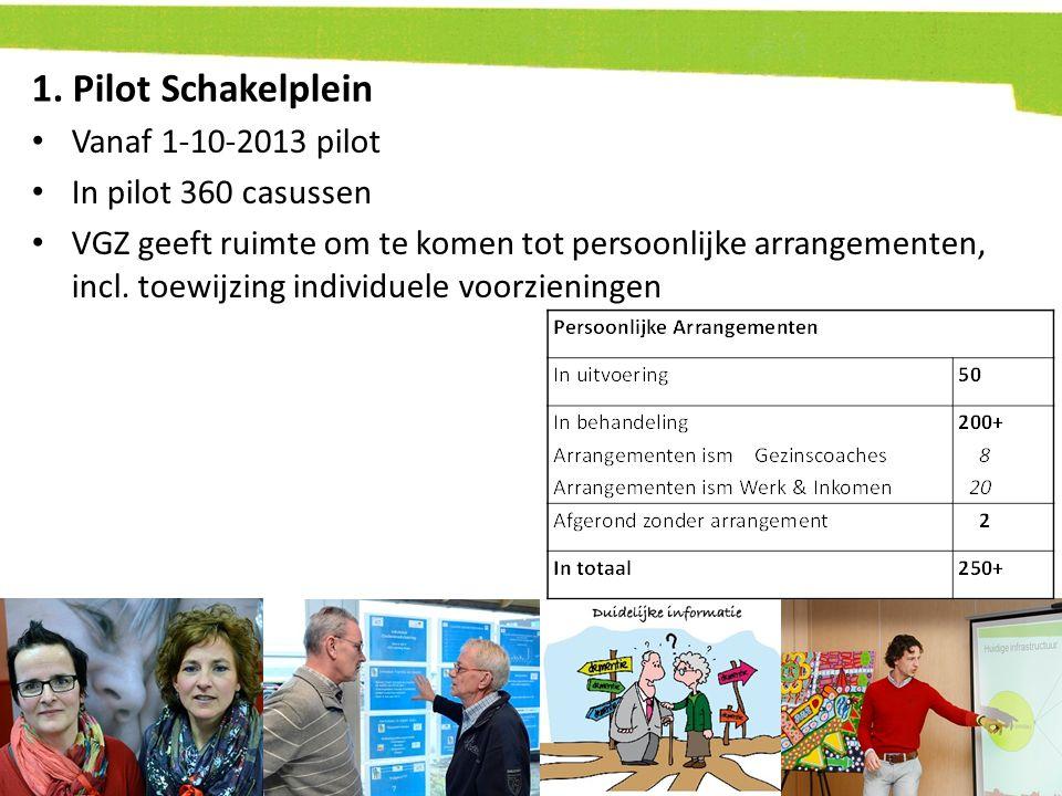 1. Pilot Schakelplein Vanaf 1-10-2013 pilot In pilot 360 casussen VGZ geeft ruimte om te komen tot persoonlijke arrangementen, incl. toewijzing indivi