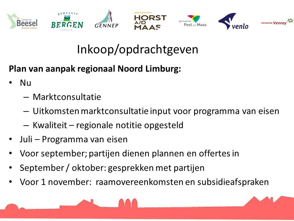 Inkoop/opdrachtgeven Plan van aanpak regionaal Noord Limburg: Nu – Marktconsultatie – Uitkomsten marktconsultatie input voor programma van eisen – Kwa