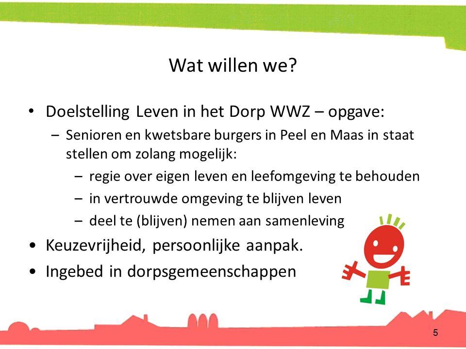 5 Wat willen we? Doelstelling Leven in het Dorp WWZ – opgave: –Senioren en kwetsbare burgers in Peel en Maas in staat stellen om zolang mogelijk: –reg