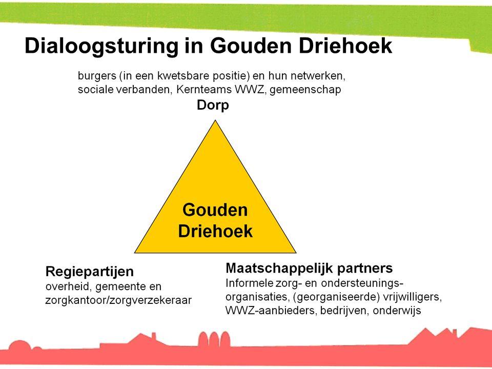 Dialoogsturing in Gouden Driehoek