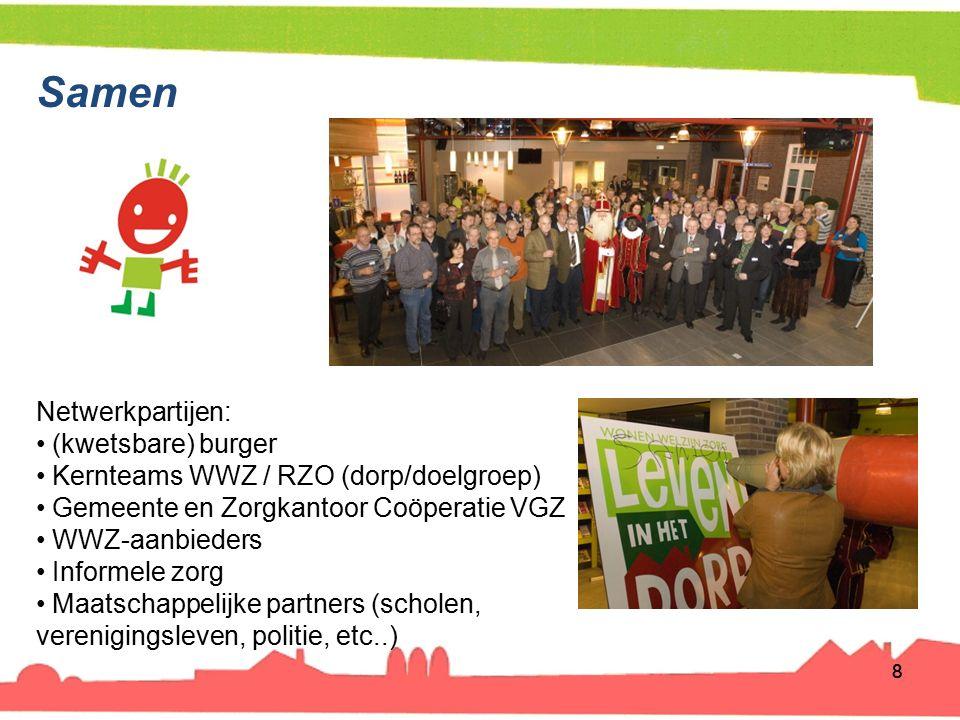 88 Netwerkpartijen: (kwetsbare) burger Kernteams WWZ / RZO (dorp/doelgroep) Gemeente en Zorgkantoor Coöperatie VGZ WWZ-aanbieders Informele zorg Maats