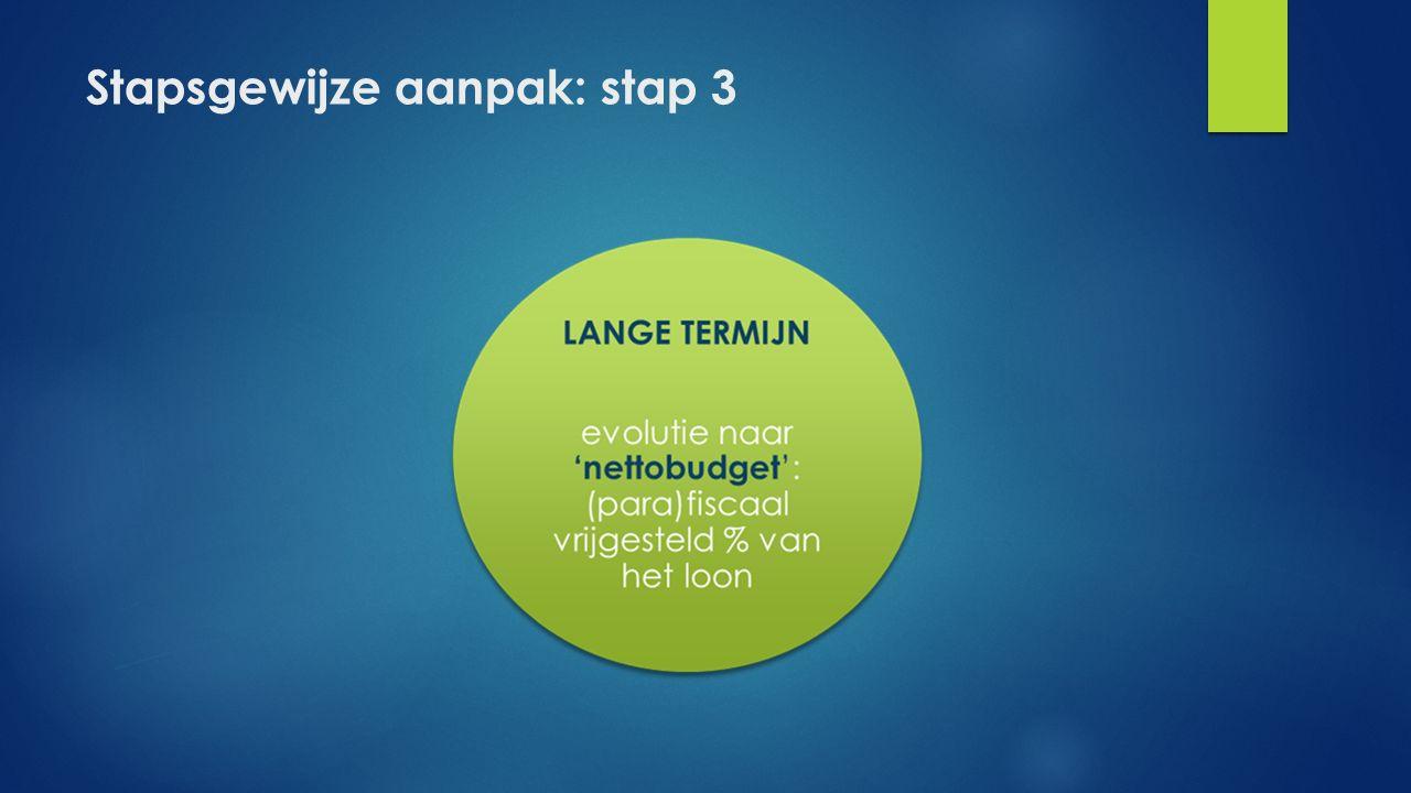 Stapsgewijze aanpak: stap 3
