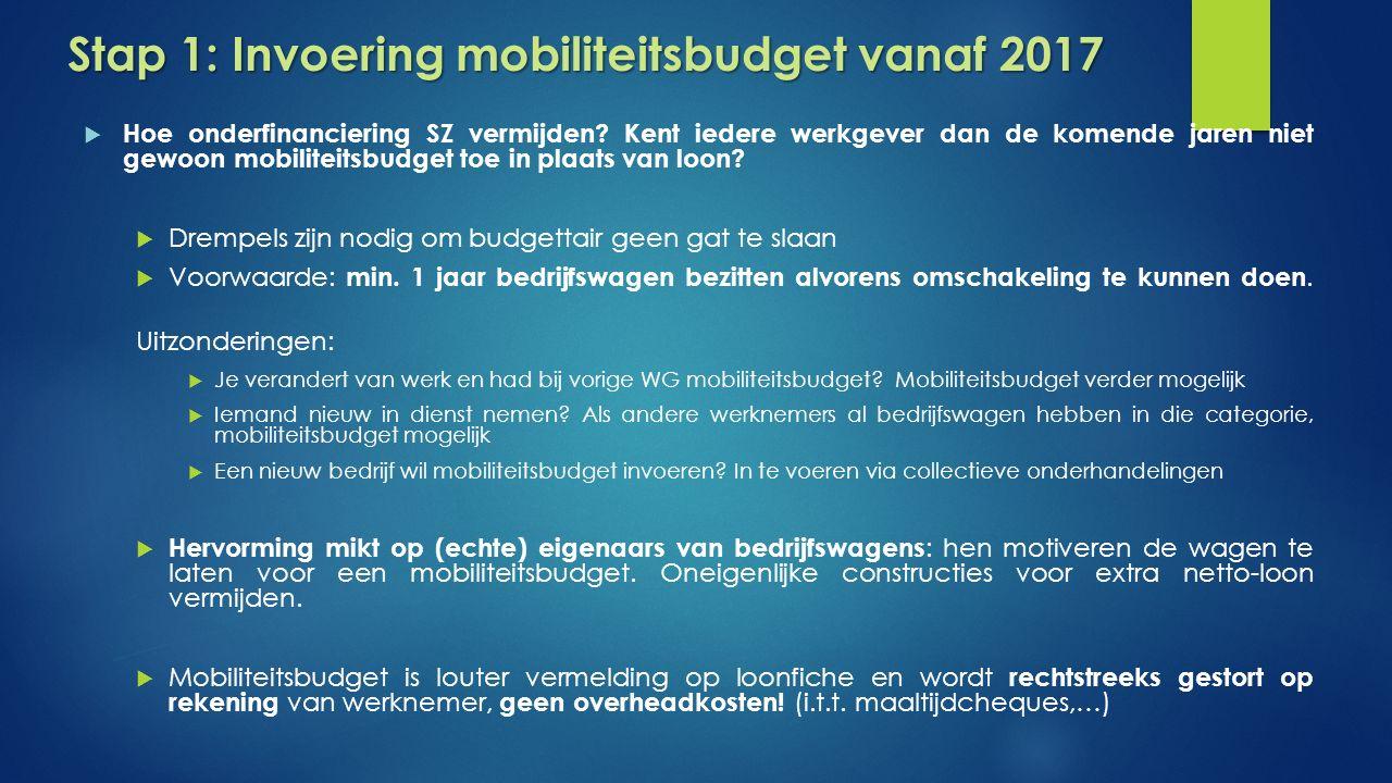 Stap 1: Invoering mobiliteitsbudget vanaf 2017  Hoe onderfinanciering SZ vermijden.