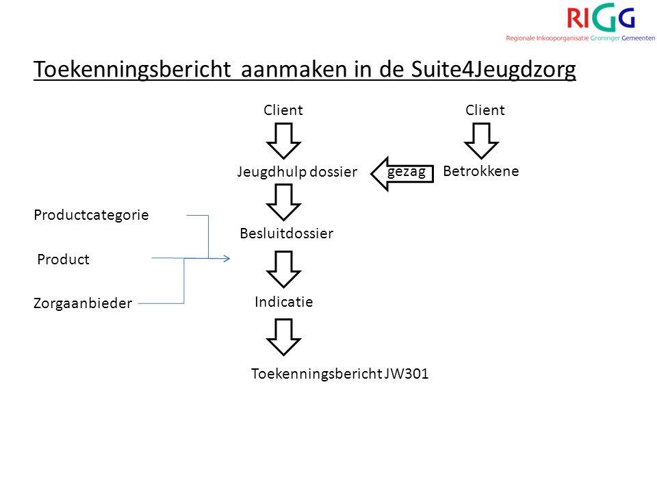 Client Jeugdhulp dossier Betrokkene Besluitdossier Productcategorie Product Zorgaanbieder Toekenningsbericht JW301 Toekenningsbericht aanmaken in de Suite4Jeugdzorg Indicatie gezag