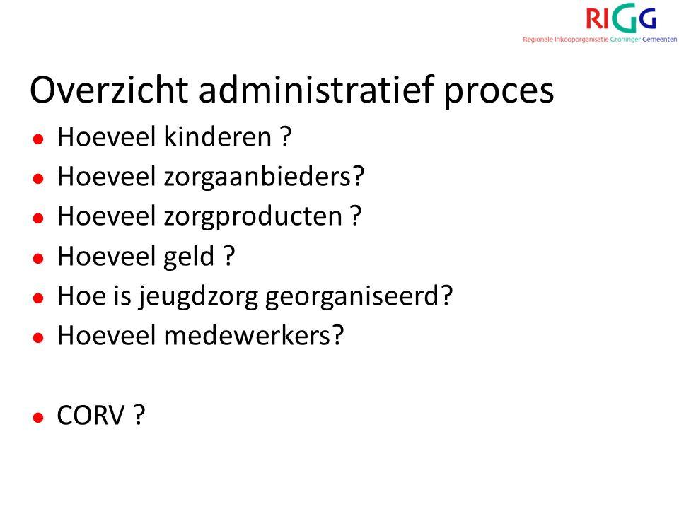 Overzicht administratief proces ● Hoeveel kinderen .
