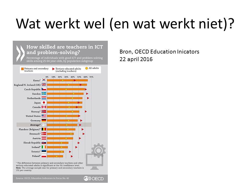 Wat werkt wel (en wat werkt niet) Bron, OECD Education Inicators 22 april 2016