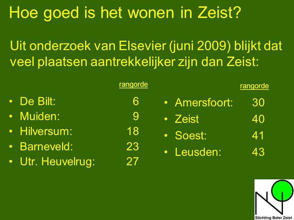 15 Hoe goed is het wonen in Zeist. De Bilt: 6 Muiden: 9 Hilversum:18 Barneveld:23 Utr.