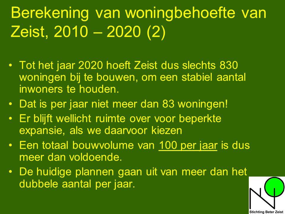 17 Berekening van woningbehoefte van Zeist, 2010 – 2020 (2) Tot het jaar 2020 hoeft Zeist dus slechts 830 woningen bij te bouwen, om een stabiel aantal inwoners te houden.