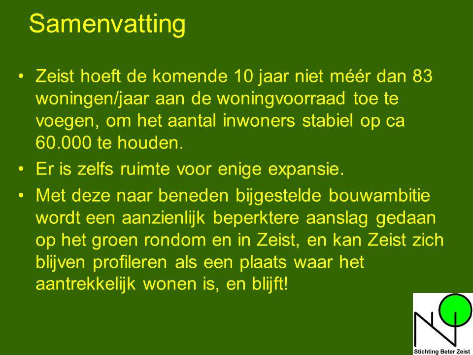 18 Samenvatting Zeist hoeft de komende 10 jaar niet méér dan 83 woningen/jaar aan de woningvoorraad toe te voegen, om het aantal inwoners stabiel op ca 60.000 te houden.