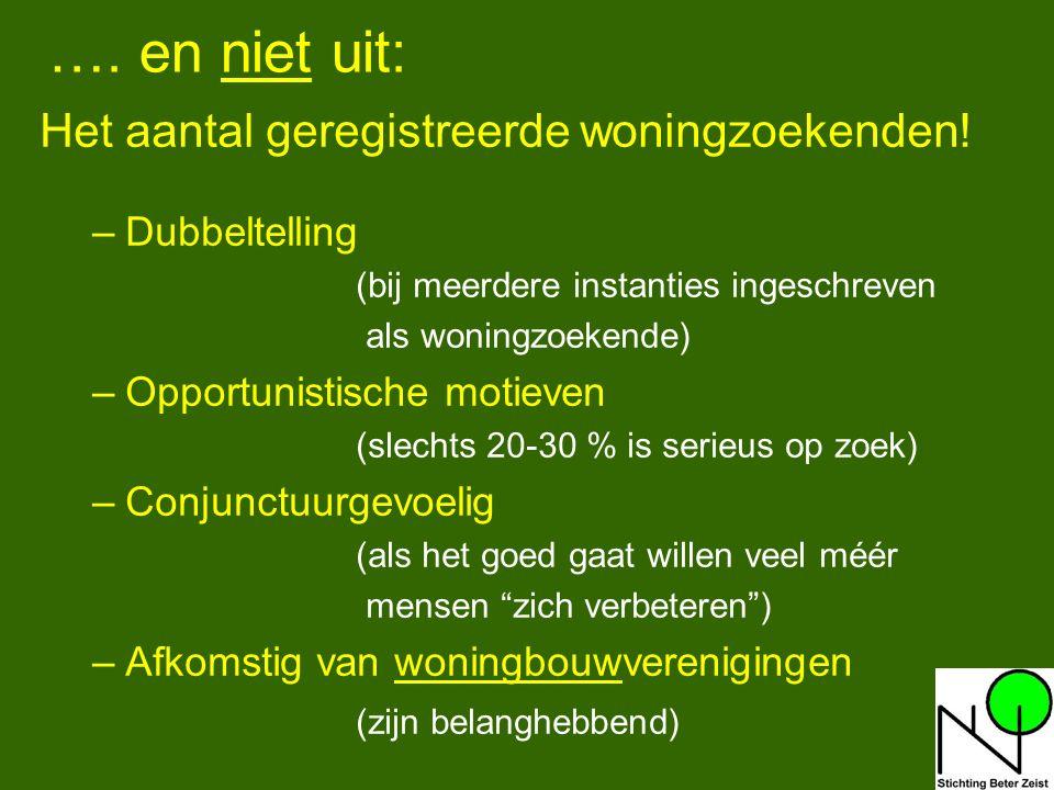 15 Hoe goed is het wonen in Zeist.De Bilt: 6 Muiden: 9 Hilversum:18 Barneveld:23 Utr.