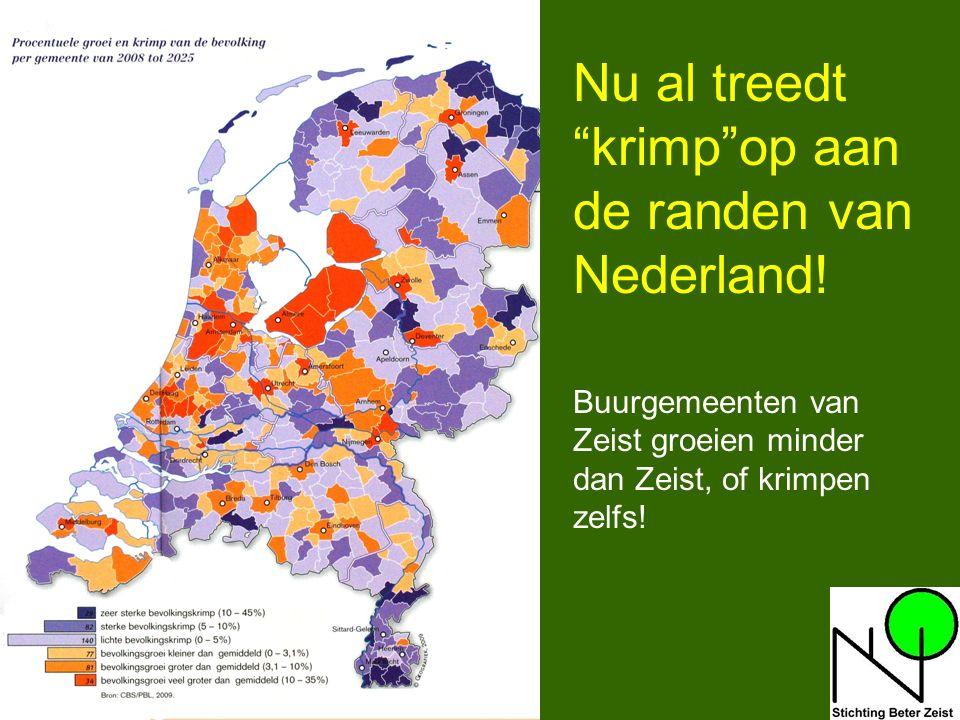 8 Nu al treedt krimp op aan de randen van Nederland.