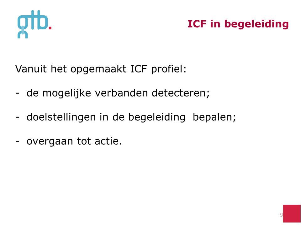 ICF in begeleiding 9 Vanuit het opgemaakt ICF profiel: -de mogelijke verbanden detecteren; -doelstellingen in de begeleiding bepalen; -overgaan tot ac