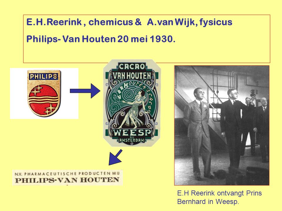 E.H.Reerink, chemicus & A.van Wijk, fysicus Philips- Van Houten 20 mei 1930. E.H Reerink ontvangt Prins Bernhard in Weesp.
