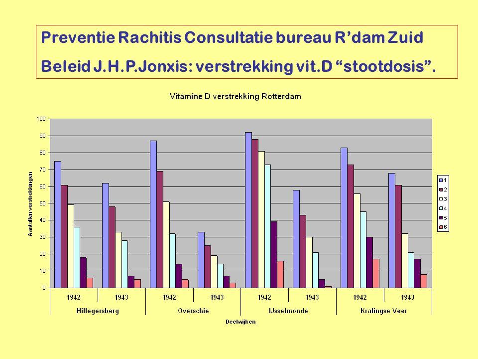 "Preventie Rachitis Consultatie bureau R'dam Zuid Beleid J.H.P.Jonxis: verstrekking vit.D ""stootdosis""."