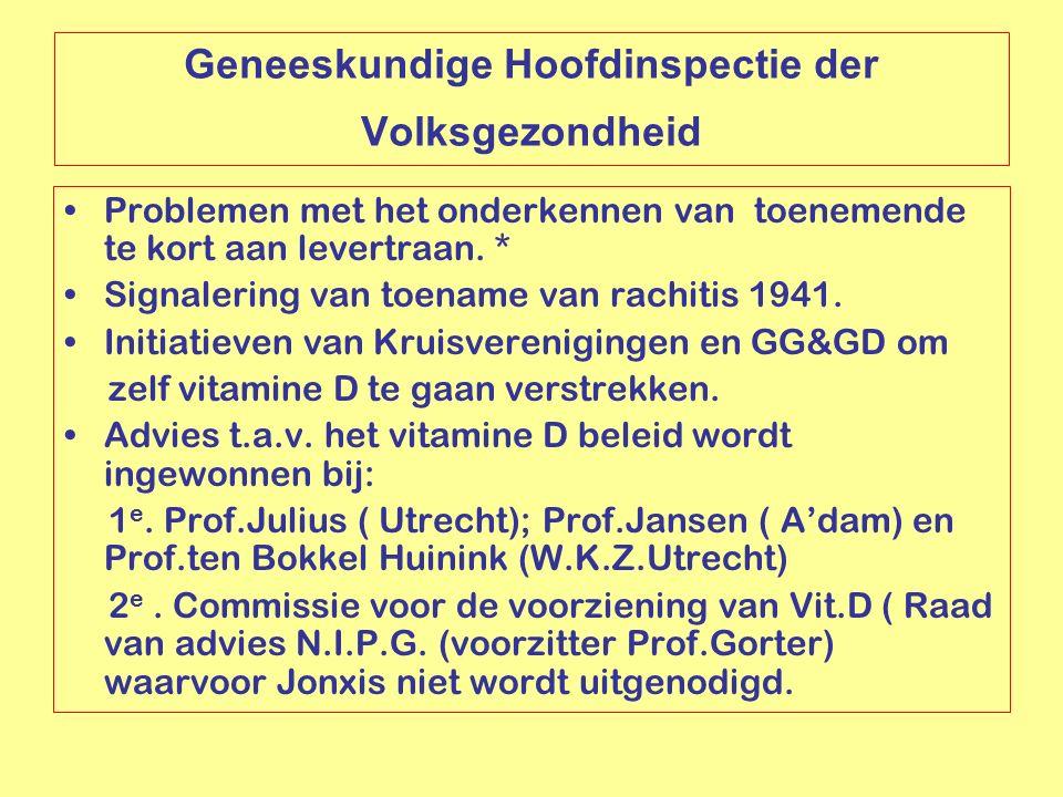 Geneeskundige Hoofdinspectie der Volksgezondheid Problemen met het onderkennen van toenemende te kort aan levertraan. * Signalering van toename van ra