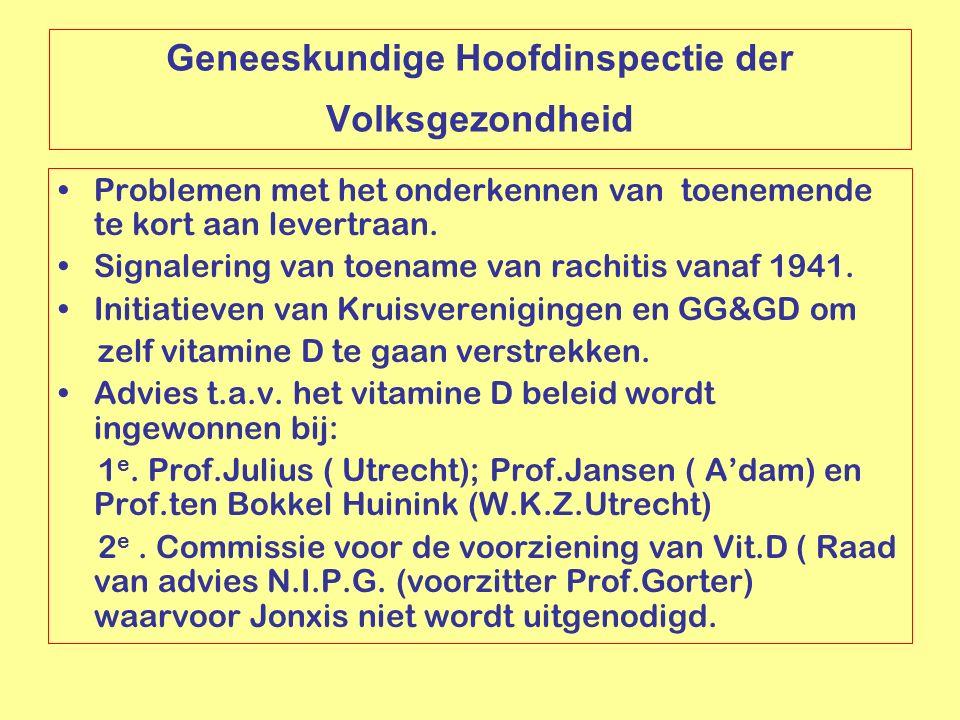 Geneeskundige Hoofdinspectie der Volksgezondheid Problemen met het onderkennen van toenemende te kort aan levertraan. Signalering van toename van rach