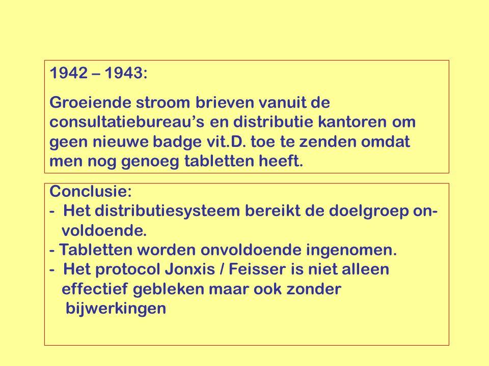 1942 – 1943: Groeiende stroom brieven vanuit de consultatiebureau's en distributie kantoren om geen nieuwe badge vit.D. toe te zenden omdat men nog ge