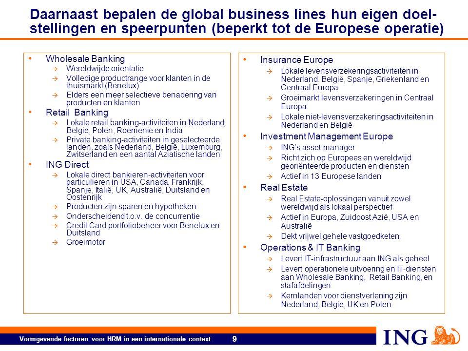 9 Vormgevende factoren voor HRM in een internationale context Daarnaast bepalen de global business lines hun eigen doel- stellingen en speerpunten (beperkt tot de Europese operatie) Wholesale Banking  Wereldwijde oriëntatie  Volledige productrange voor klanten in de thuismarkt (Benelux)  Elders een meer selectieve benadering van producten en klanten Retail Banking  Lokale retail banking-activiteiten in Nederland, België, Polen, Roemenië en India  Private banking-activiteiten in geselecteerde landen, zoals Nederland, België, Luxemburg, Zwitserland en een aantal Aziatische landen ING Direct  Lokale direct bankieren-activiteiten voor particulieren in USA, Canada, Frankrijk, Spanje, Italië, UK, Australië, Duitsland en Oostenrijk  Producten zijn sparen en hypotheken  Onderscheidend t.o.v.