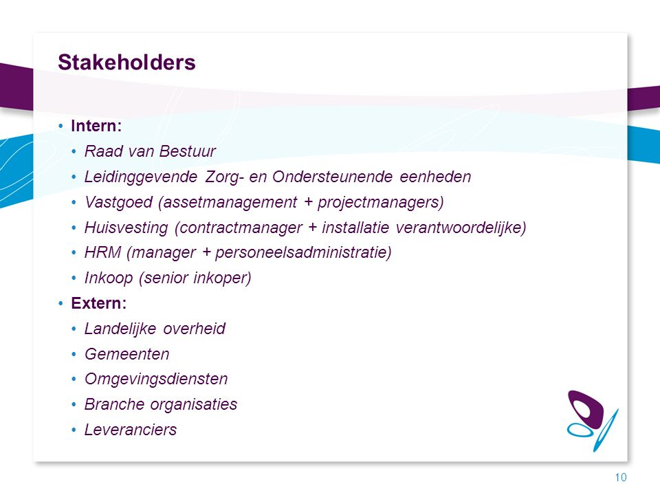 Stakeholders Intern: Raad van Bestuur Leidinggevende Zorg- en Ondersteunende eenheden Vastgoed (assetmanagement + projectmanagers) Huisvesting (contra