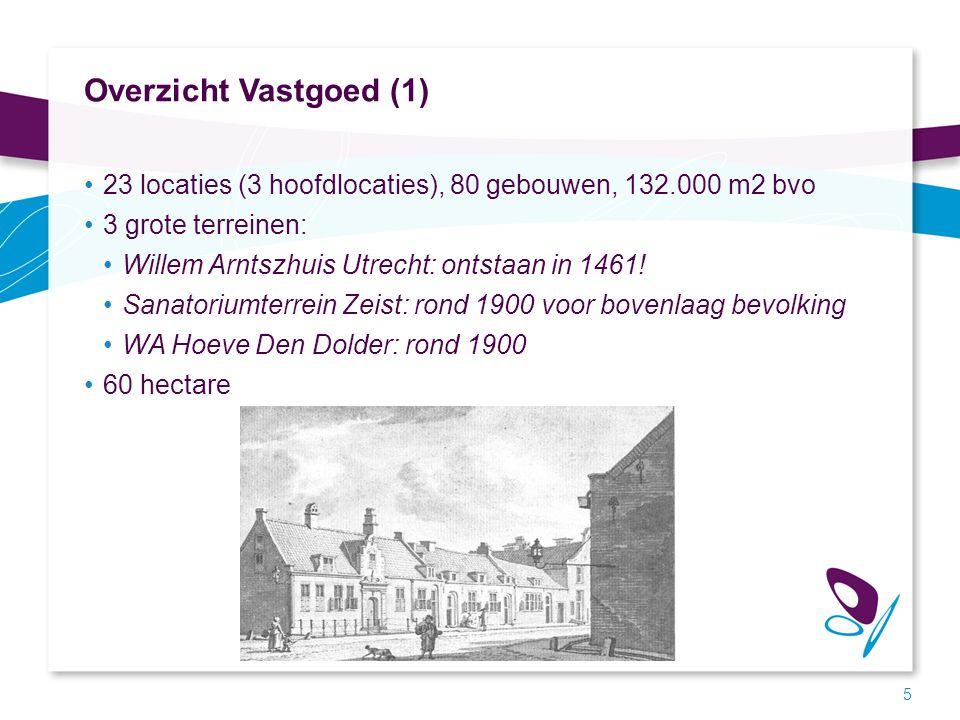 Overzicht Vastgoed (1) 23 locaties (3 hoofdlocaties), 80 gebouwen, 132.000 m2 bvo 3 grote terreinen: Willem Arntszhuis Utrecht: ontstaan in 1461! Sana