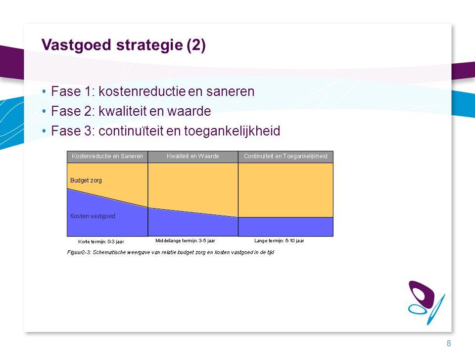 Doel Project Duurzame Energie Voldoen aan de Europese en Nederlandse wetgeving Erkende maatregelen EED-audits + rapportage Duurzaamheid integraal onderdeel van de Vastgoed strategie, Vastgoed projecten en MJOP / DBO Borging van de wetgeving in onze processen Energie coördinator Monitoring acties en resultaten (PDCA-cyclus) 9