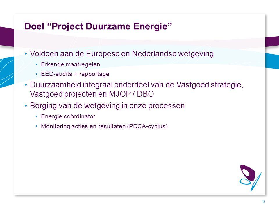 """Doel """"Project Duurzame Energie"""" Voldoen aan de Europese en Nederlandse wetgeving Erkende maatregelen EED-audits + rapportage Duurzaamheid integraal on"""