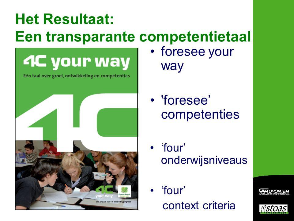 4 Contextcriteria & 11 groeiaspecten Contextcriteria:Groeiaspecten: Verantwoordelijkheid -rol -verantwoordelijkheid -zelfstandigheid Reikwijdte -publiek -tijdhorizon Complexiteit -werk -procedures -kennis & inzicht Transfer -ambiguïteit -verandervermogen -bereik