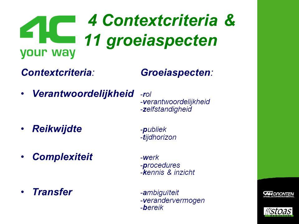 4 Contextcriteria & 11 groeiaspecten Contextcriteria:Groeiaspecten: Verantwoordelijkheid -rol -verantwoordelijkheid -zelfstandigheid Reikwijdte -publi