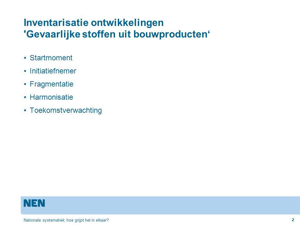 Harmonisatie in Nederland Bouwbesluit 2012 (stb-2011-416-bb-2012) pag.