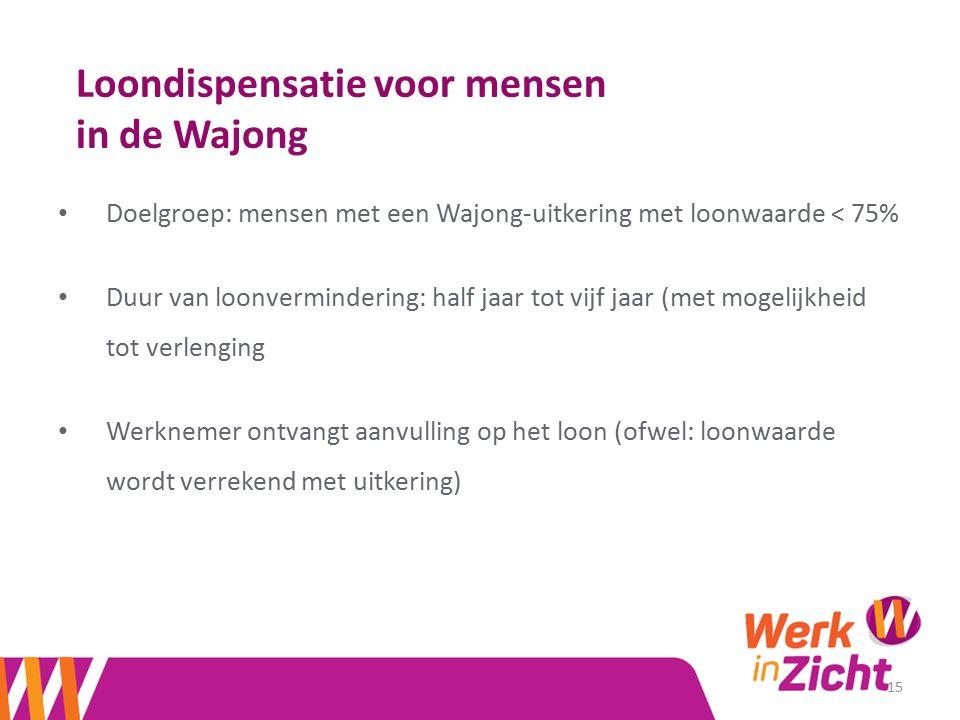 Loondispensatie voor mensen in de Wajong Doelgroep: mensen met een Wajong-uitkering met loonwaarde < 75% Duur van loonvermindering: half jaar tot vijf