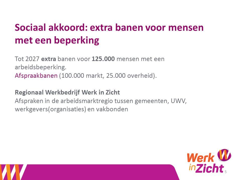 Sociaal akkoord: extra banen voor mensen met een beperking Tot 2027 extra banen voor 125.000 mensen met een arbeidsbeperking. Afspraakbanen (100.000 m