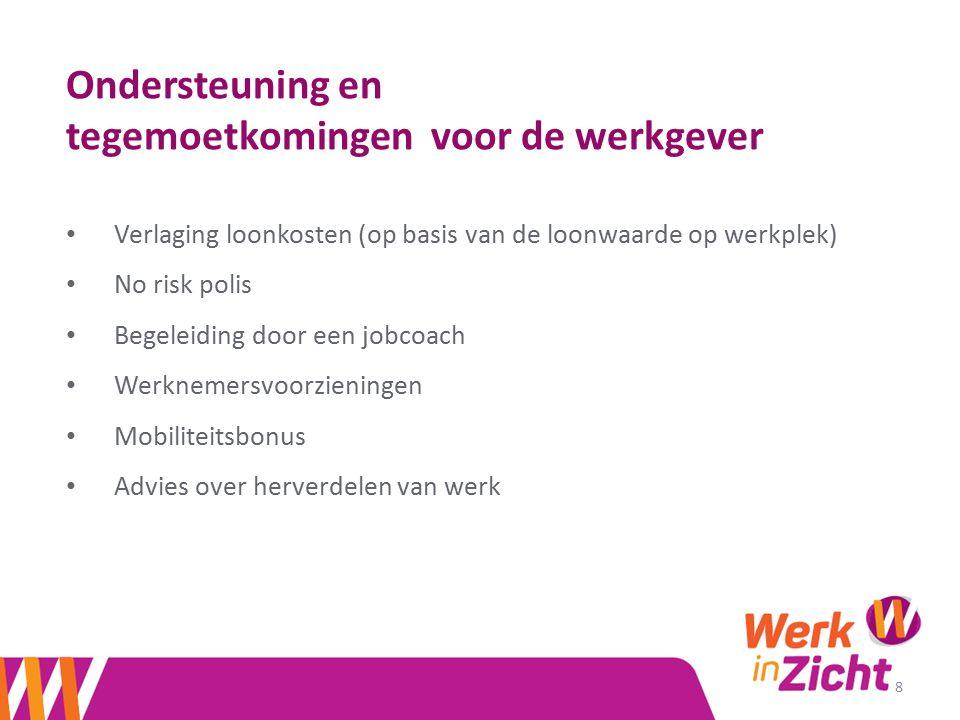 Ondersteuning en tegemoetkomingen voor de werkgever Verlaging loonkosten (op basis van de loonwaarde op werkplek) No risk polis Begeleiding door een j