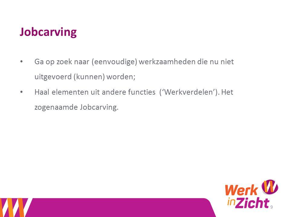 Jobcarving Ga op zoek naar (eenvoudige) werkzaamheden die nu niet uitgevoerd (kunnen) worden; Haal elementen uit andere functies ('Werkverdelen'). Het
