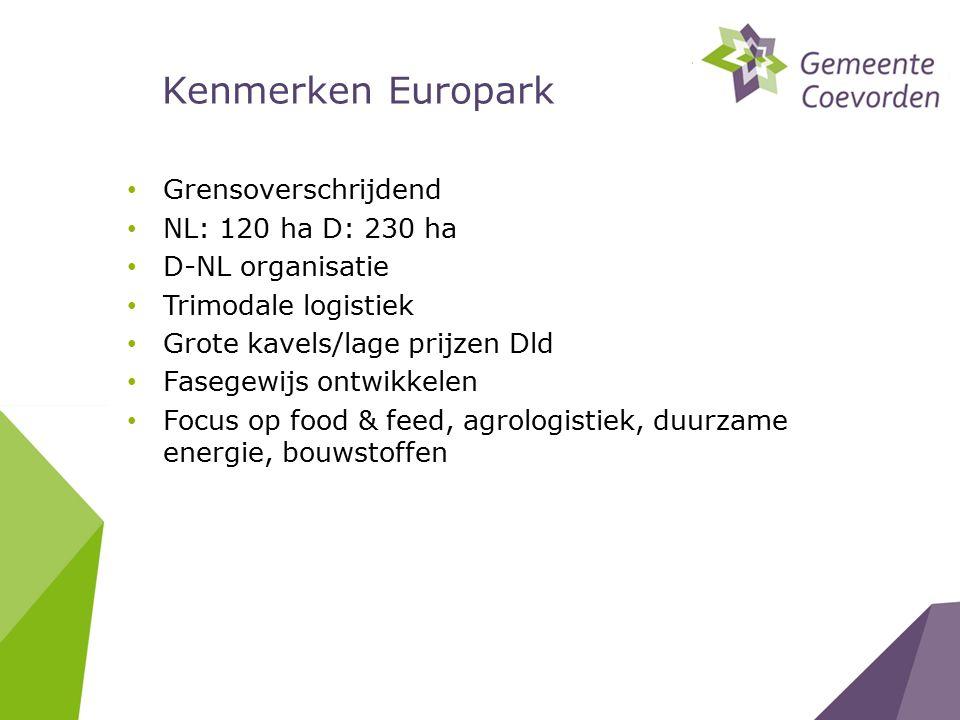 Kenmerken Europark Grensoverschrijdend NL: 120 ha D: 230 ha D-NL organisatie Trimodale logistiek Grote kavels/lage prijzen Dld Fasegewijs ontwikkelen Focus op food & feed, agrologistiek, duurzame energie, bouwstoffen