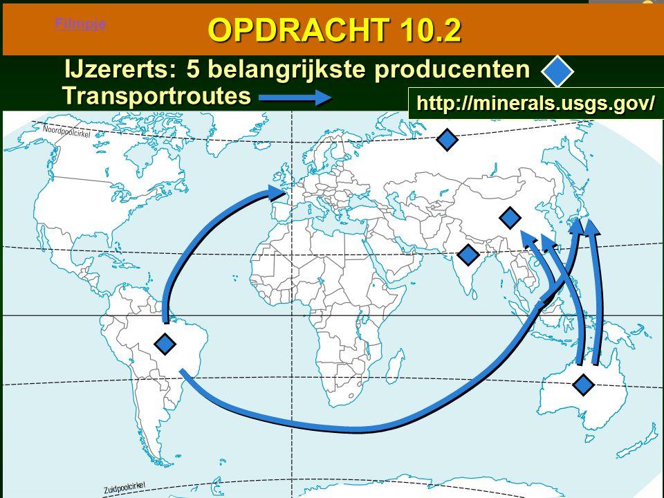 85 10.1 Wereldkaart van de industrie 10.1 Wereldkaart van de industrie OPDRACHT 10.2 IJzererts: 5 belangrijkste producenten IJzererts: 5 belangrijkste producenten Transportroutes http://minerals.usgs.gov/ Filmpje