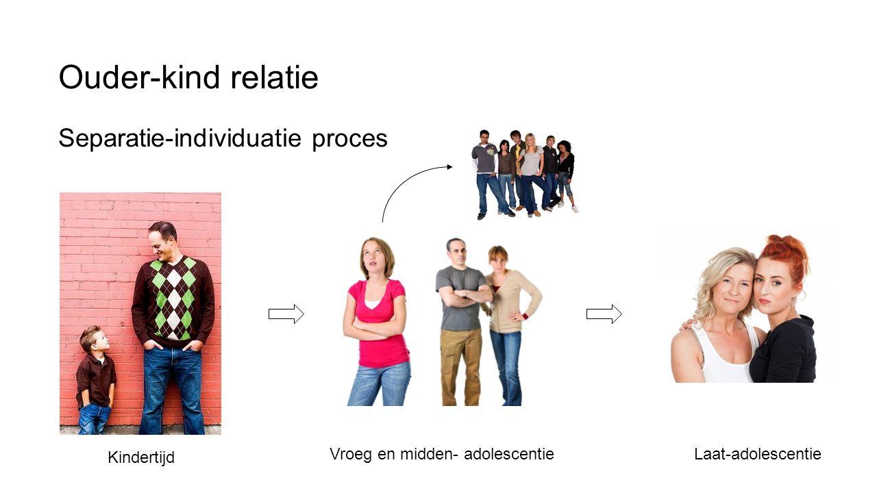 Ouder-kind relatie Separatie-individuatie proces Kindertijd Vroeg en midden- adolescentieLaat-adolescentie