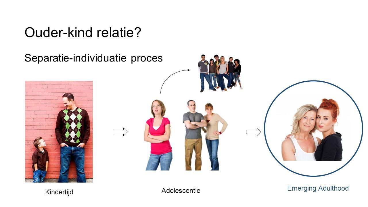 Ouder-kind relatie? Separatie-individuatie proces Emerging Adulthood Kindertijd Adolescentie