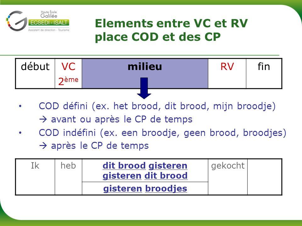 Elements entre VC et RV place COD et des CP débutVCmilieuRVfin 2 ème Ikhebdit brood gisteren gisteren dit brood gekocht gisteren broodjes COD défini (ex.