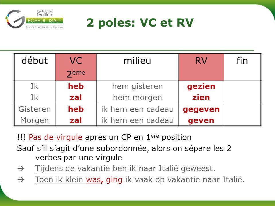 2 poles: VC et RV débutVCmilieuRVfin 2 ème !!.