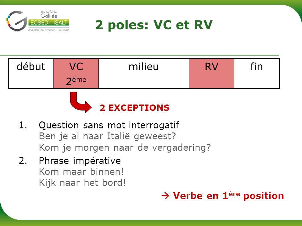 2 poles: VC et RV débutVCmilieuRVfin 2 ème 1.Question sans mot interrogatif Ben je al naar Italië geweest.