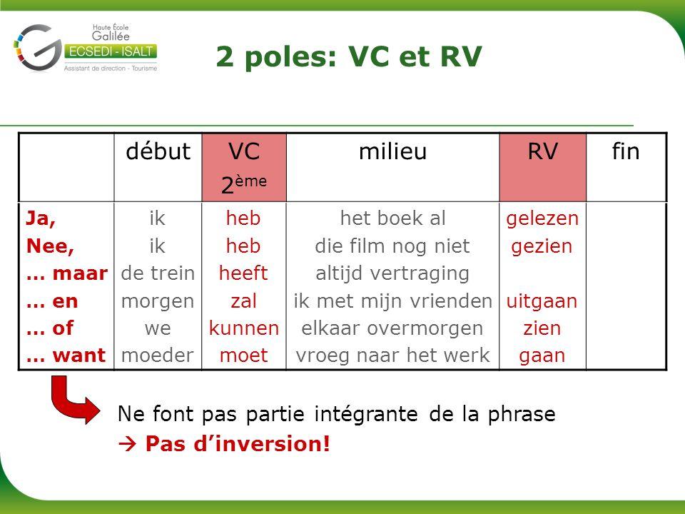 2 poles: VC et RV débutVCmilieuRVfin 2 ème Ne font pas partie intégrante de la phrase  Pas d'inversion.
