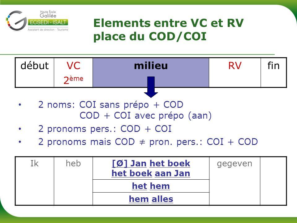 Elements entre VC et RV place du COD/COI débutVCmilieuRVfin 2 ème Ikheb[Ø] Jan het boek het boek aan Jan gegeven het hem hem alles 2 noms: COI sans prépo + COD COD + COI avec prépo (aan) 2 pronoms pers.: COD + COI 2 pronoms mais COD ≠ pron.