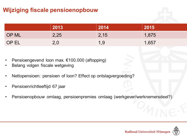 Wijziging fiscale pensioenopbouw Pensioengevend loon max. €100.000 (aftopping) Belang volgen fiscale wetgeving Nettopensioen: pensioen of loon? Effect