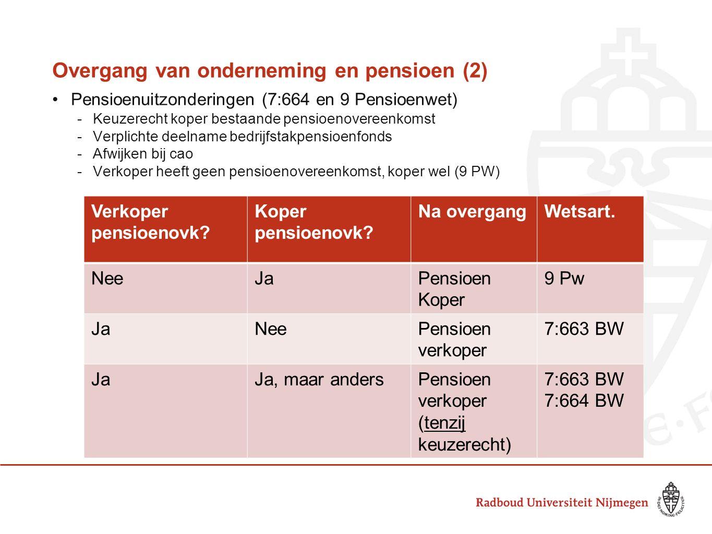 Overgang van onderneming en pensioen (2) Pensioenuitzonderingen (7:664 en 9 Pensioenwet) -Keuzerecht koper bestaande pensioenovereenkomst -Verplichte deelname bedrijfstakpensioenfonds -Afwijken bij cao -Verkoper heeft geen pensioenovereenkomst, koper wel (9 PW) Verkoper pensioenovk.