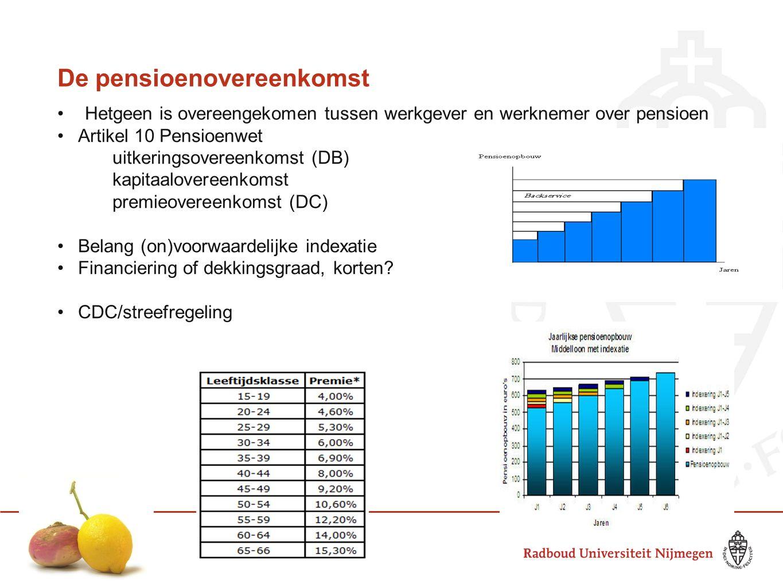 De pensioenovereenkomst Hetgeen is overeengekomen tussen werkgever en werknemer over pensioen Artikel 10 Pensioenwet uitkeringsovereenkomst (DB) kapitaalovereenkomst premieovereenkomst (DC) Belang (on)voorwaardelijke indexatie Financiering of dekkingsgraad, korten.
