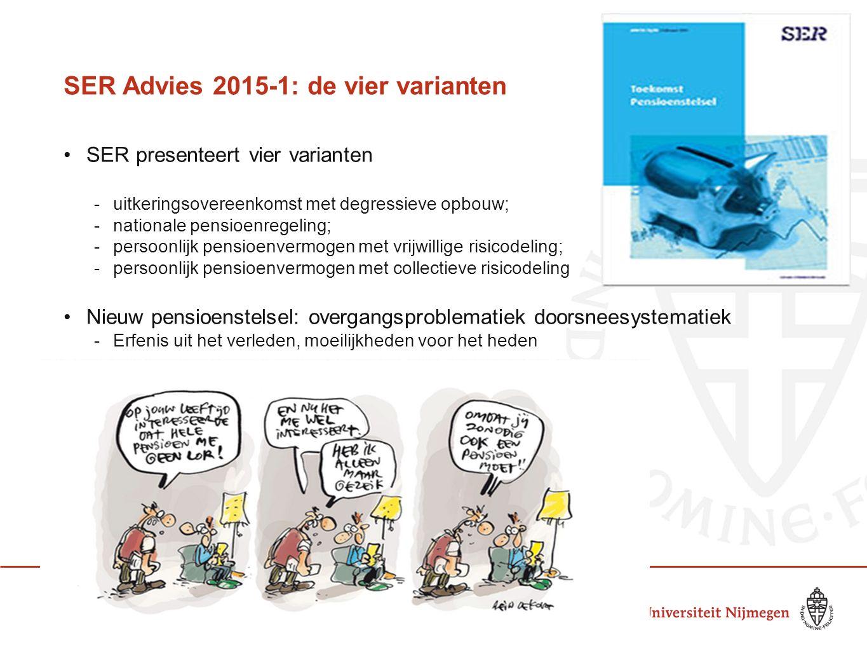 SER Advies 2015-1: de vier varianten SER presenteert vier varianten -uitkeringsovereenkomst met degressieve opbouw; -nationale pensioenregeling; -pers