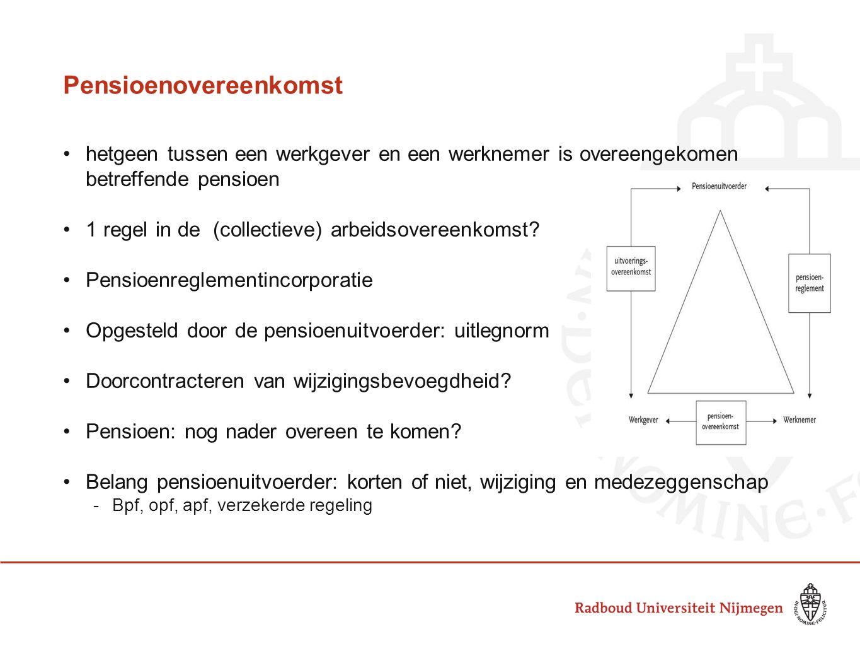 Pensioenovereenkomst hetgeen tussen een werkgever en een werknemer is overeengekomen betreffende pensioen 1 regel in de (collectieve) arbeidsovereenkomst.