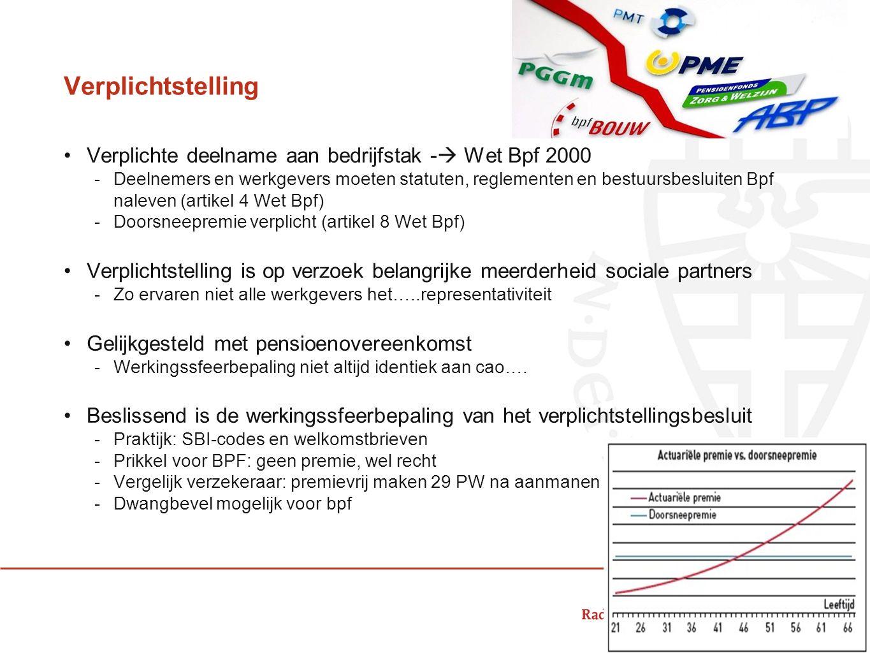 Verplichtstelling Verplichte deelname aan bedrijfstak -  Wet Bpf 2000 -Deelnemers en werkgevers moeten statuten, reglementen en bestuursbesluiten Bpf